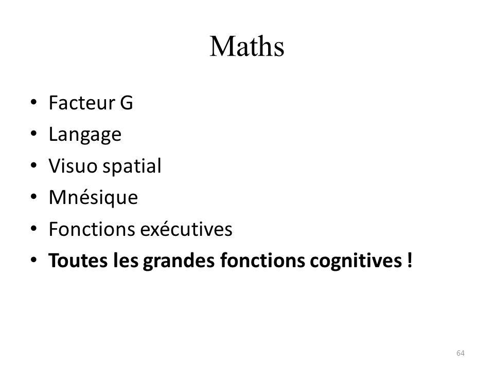 Maths Facteur G Langage Visuo spatial Mnésique Fonctions exécutives