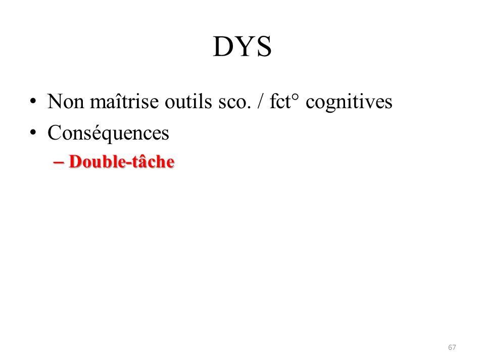 DYS Non maîtrise outils sco. / fct° cognitives Conséquences