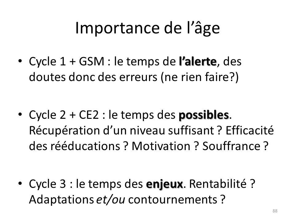 Importance de l'âge Cycle 1 + GSM : le temps de l'alerte, des doutes donc des erreurs (ne rien faire )