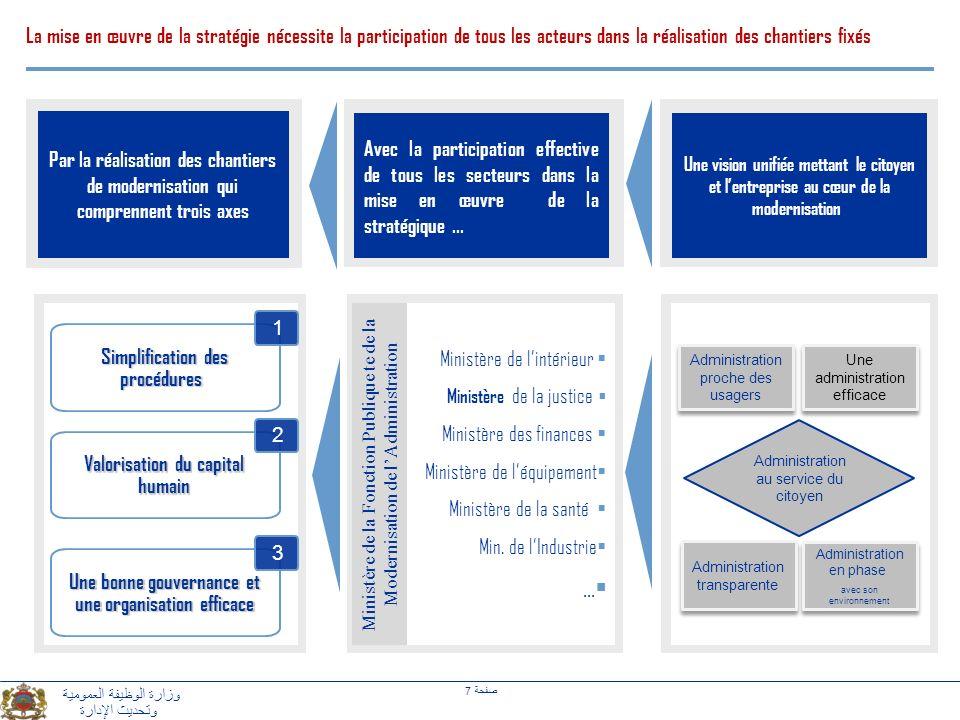 La mise en œuvre de la stratégie nécessite la participation de tous les acteurs dans la réalisation des chantiers fixés