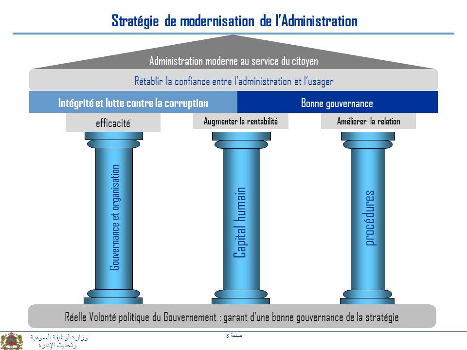 Stratégie de modernisation de l'Administration