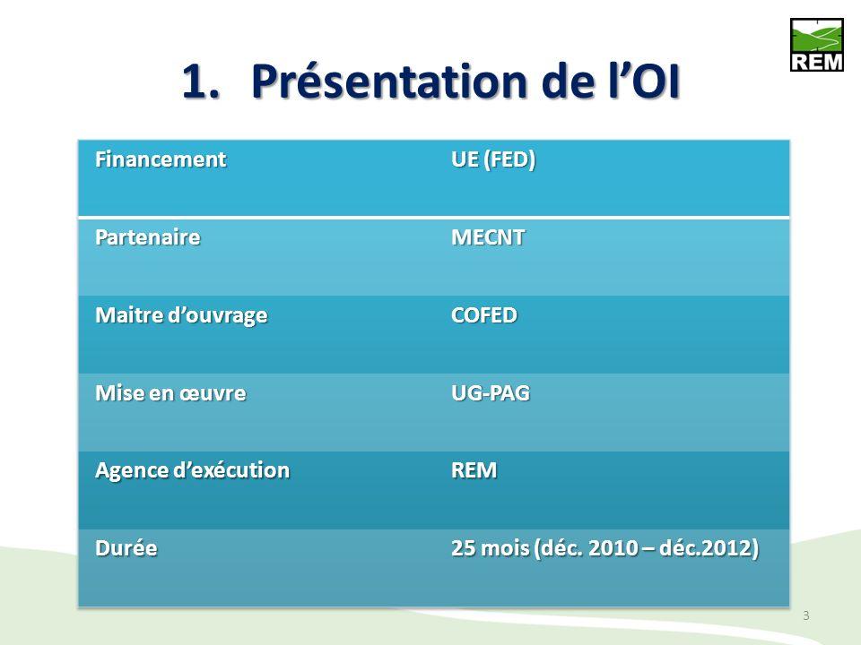 Présentation de l'OI Financement UE (FED) Partenaire MECNT