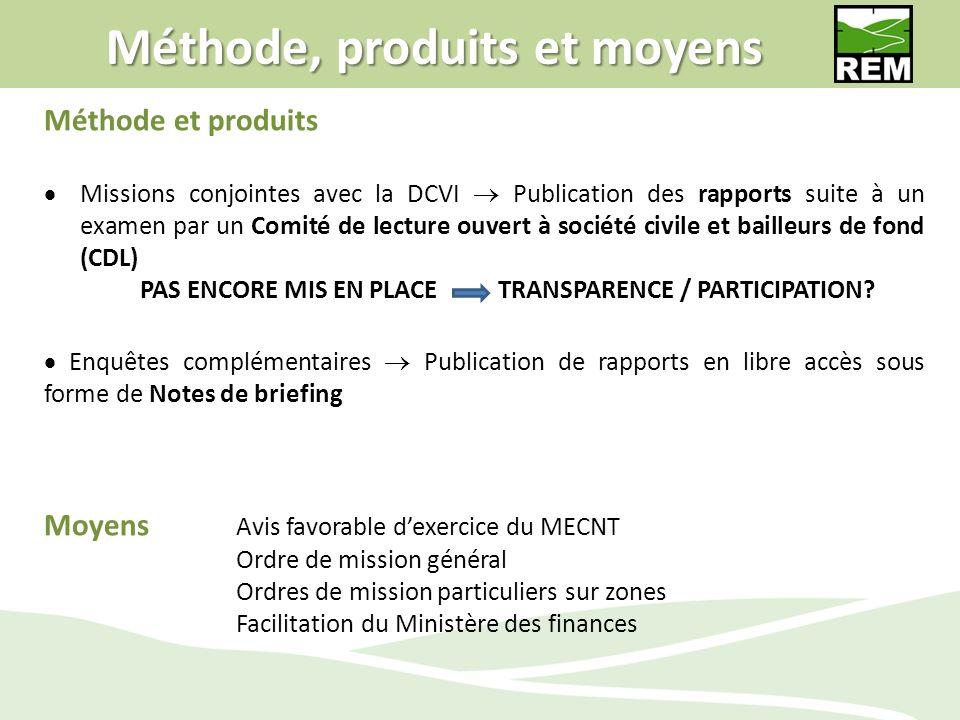 Méthode, produits et moyens