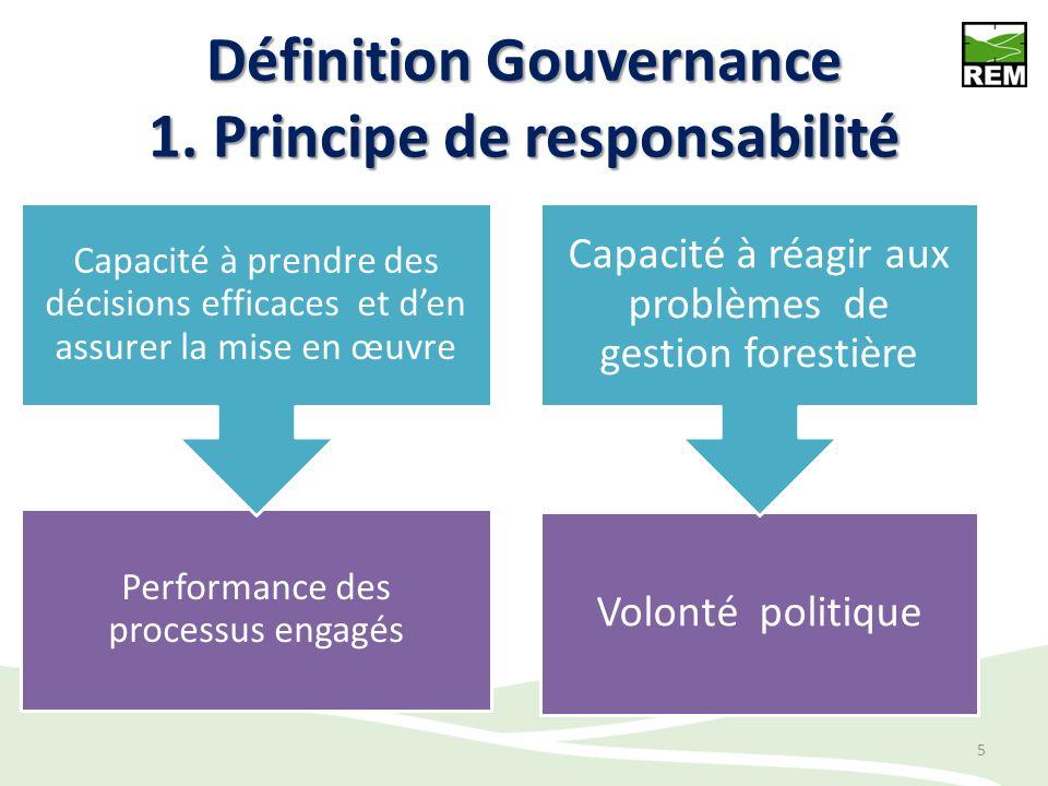 Définition Gouvernance 1. Principe de responsabilité
