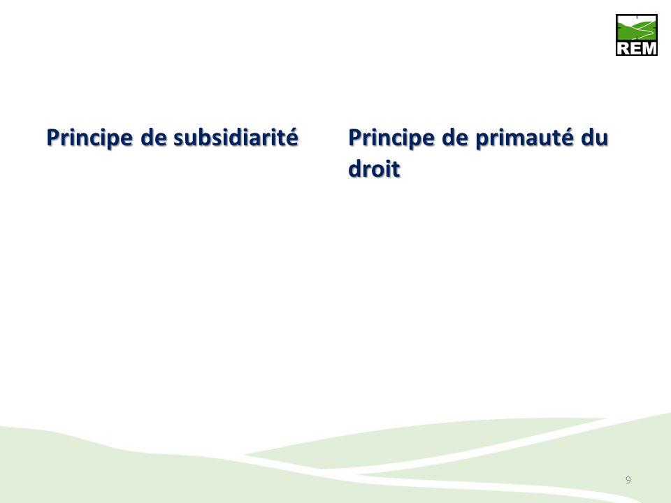 Principe de subsidiarité Principe de primauté du droit