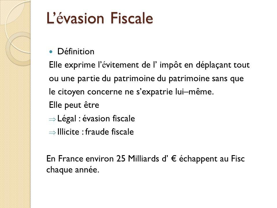 L'évasion Fiscale Définition