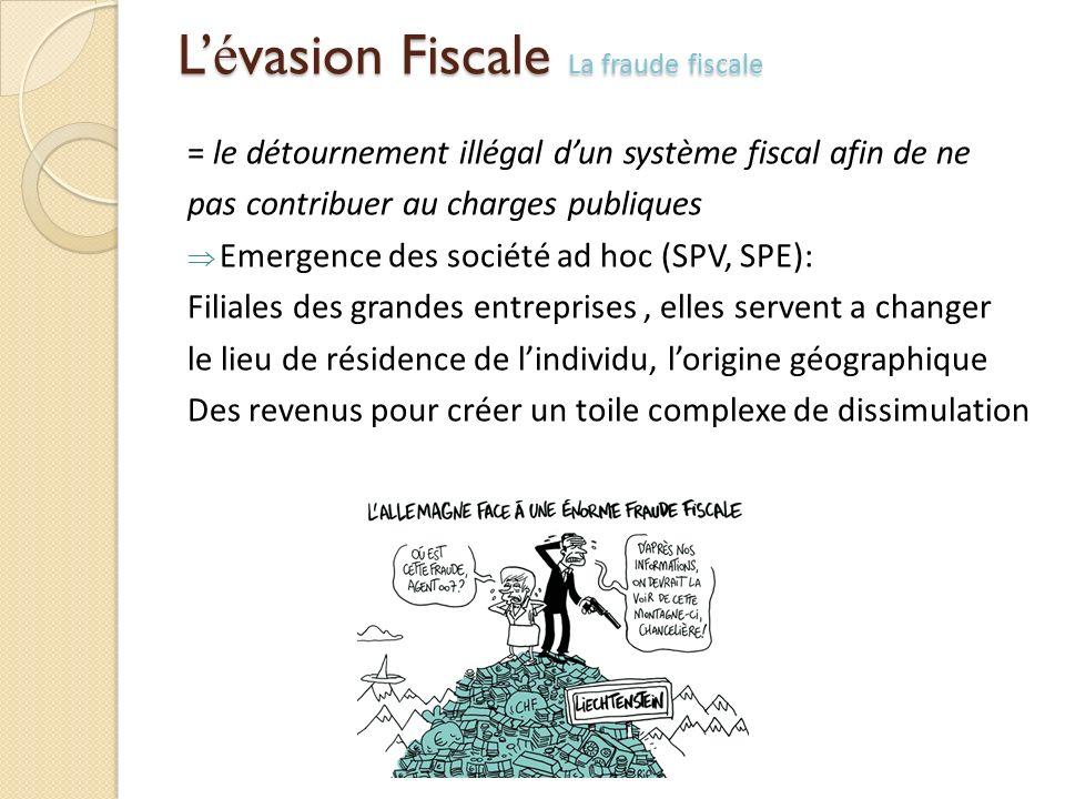 L'évasion Fiscale La fraude fiscale