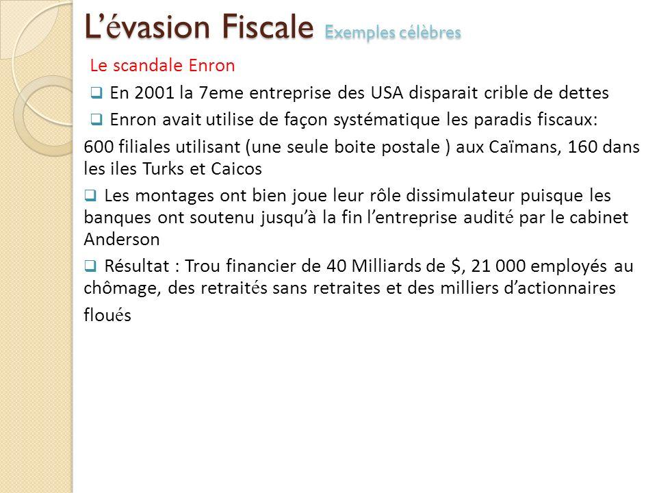 L'évasion Fiscale Exemples célèbres
