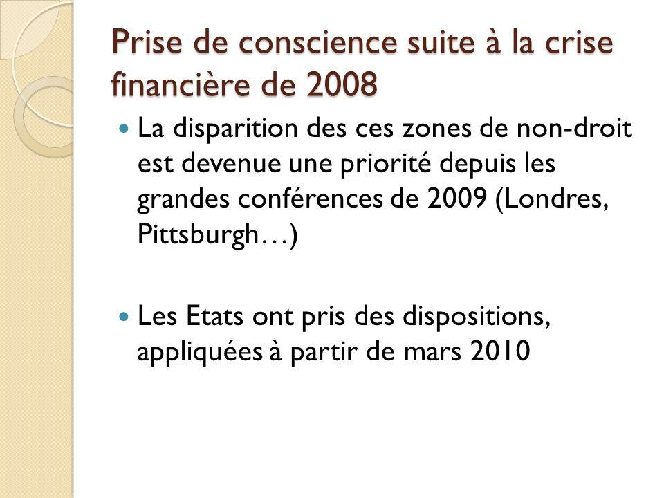 Prise de conscience suite à la crise financière de 2008