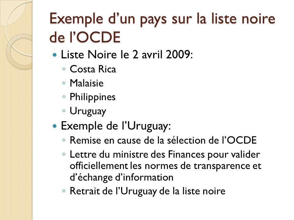 Exemple d'un pays sur la liste noire de l'OCDE