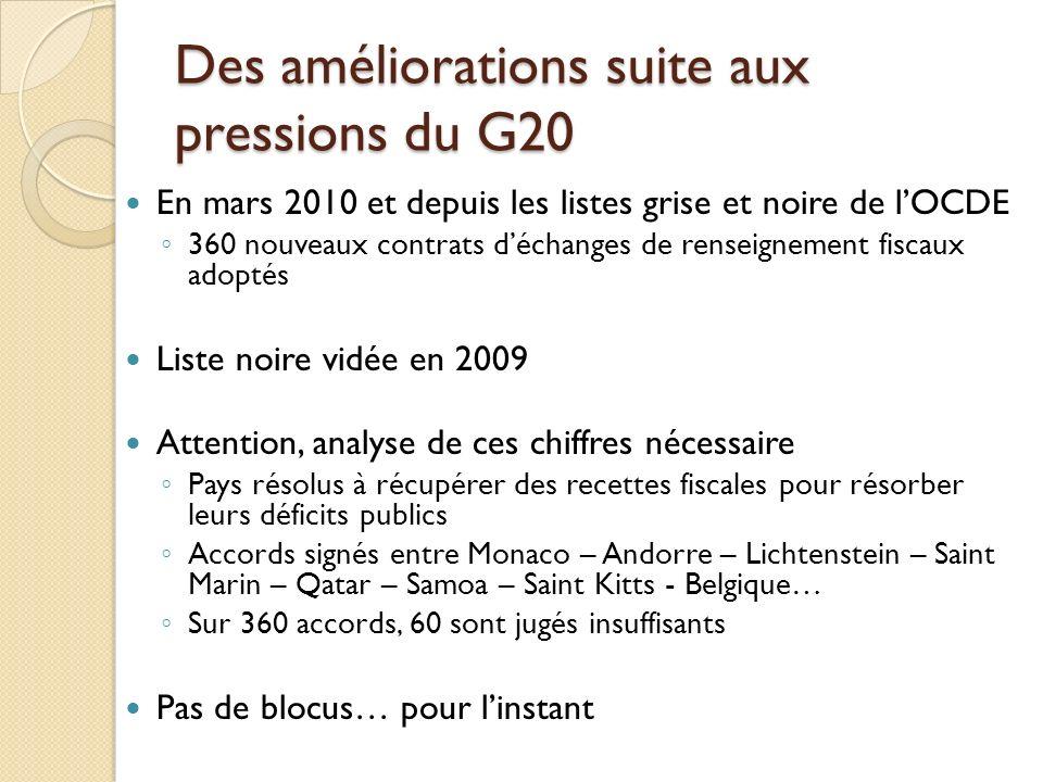 Des améliorations suite aux pressions du G20