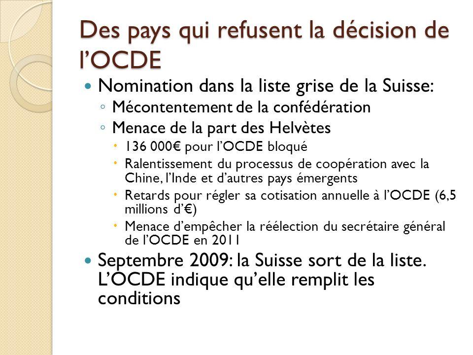 Des pays qui refusent la décision de l'OCDE