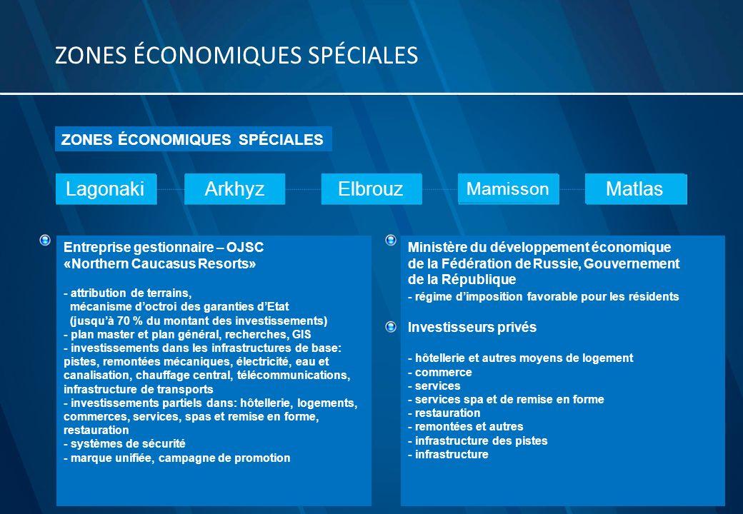 Zones économiques spéciales