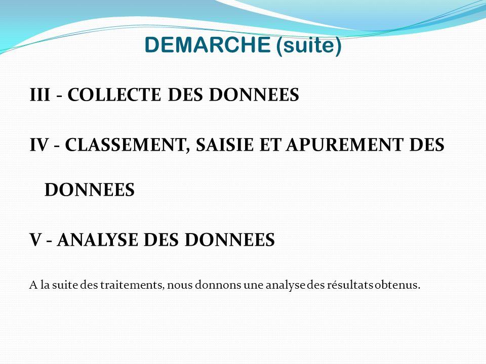 DEMARCHE (suite) III - COLLECTE DES DONNEES