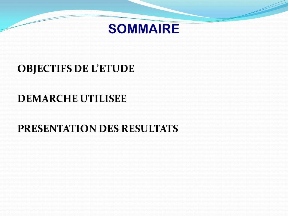 SOMMAIRE OBJECTIFS DE L'ETUDE DEMARCHE UTILISEE