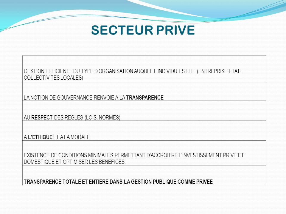 SECTEUR PRIVE GESTION EFFICIENTE DU TYPE D ORGANISATION AUQUEL L INDIVIDU EST LIE (ENTREPRISE-ETAT-COLLECTIVITES LOCALES)