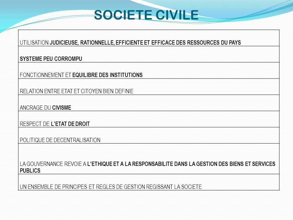 SOCIETE CIVILE UTILISATION JUDICIEUSE, RATIONNELLE, EFFICIENTE ET EFFICACE DES RESSOURCES DU PAYS. SYSTEME PEU CORROMPU.