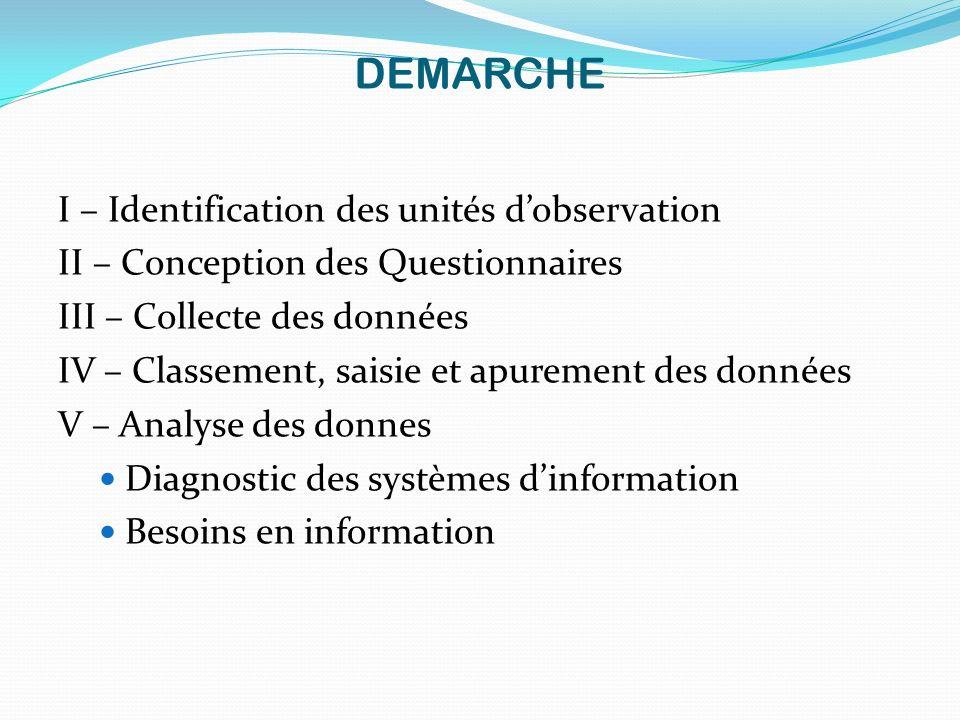 DEMARCHE I – Identification des unités d'observation