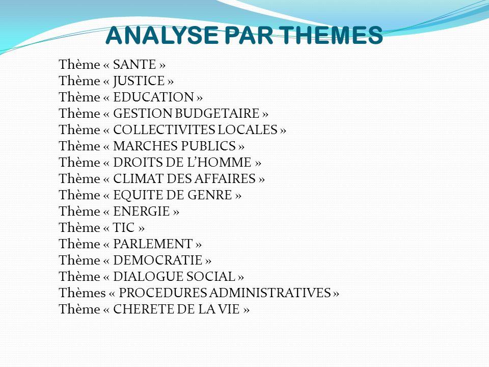 ANALYSE PAR THEMES Thème « SANTE » Thème « JUSTICE »
