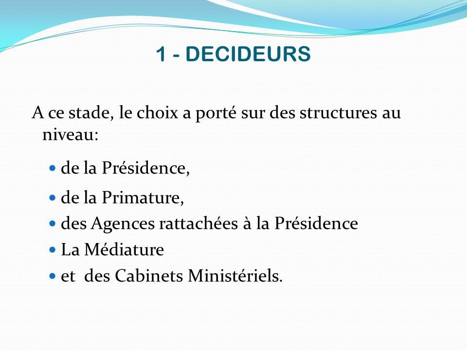 1 - DECIDEURS de la Présidence, de la Primature,
