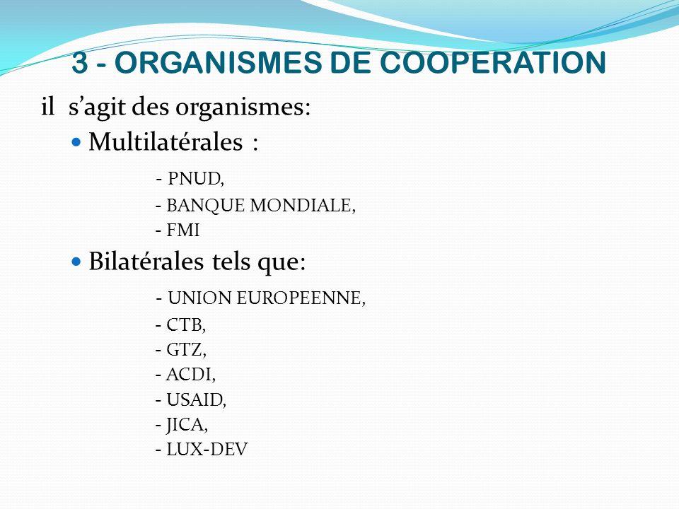 3 - ORGANISMES DE COOPERATION