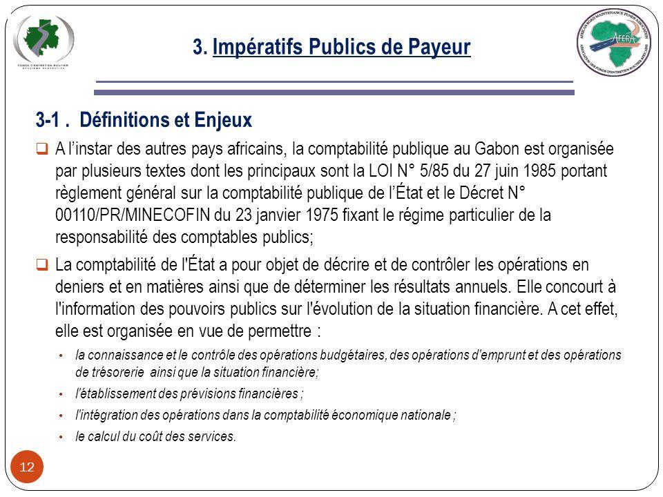 3. Impératifs Publics de Payeur