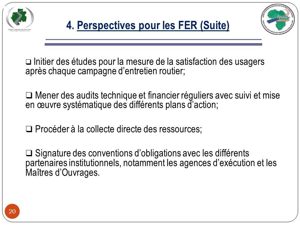 4. Perspectives pour les FER (Suite)