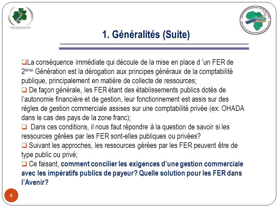 1. Généralités (Suite)