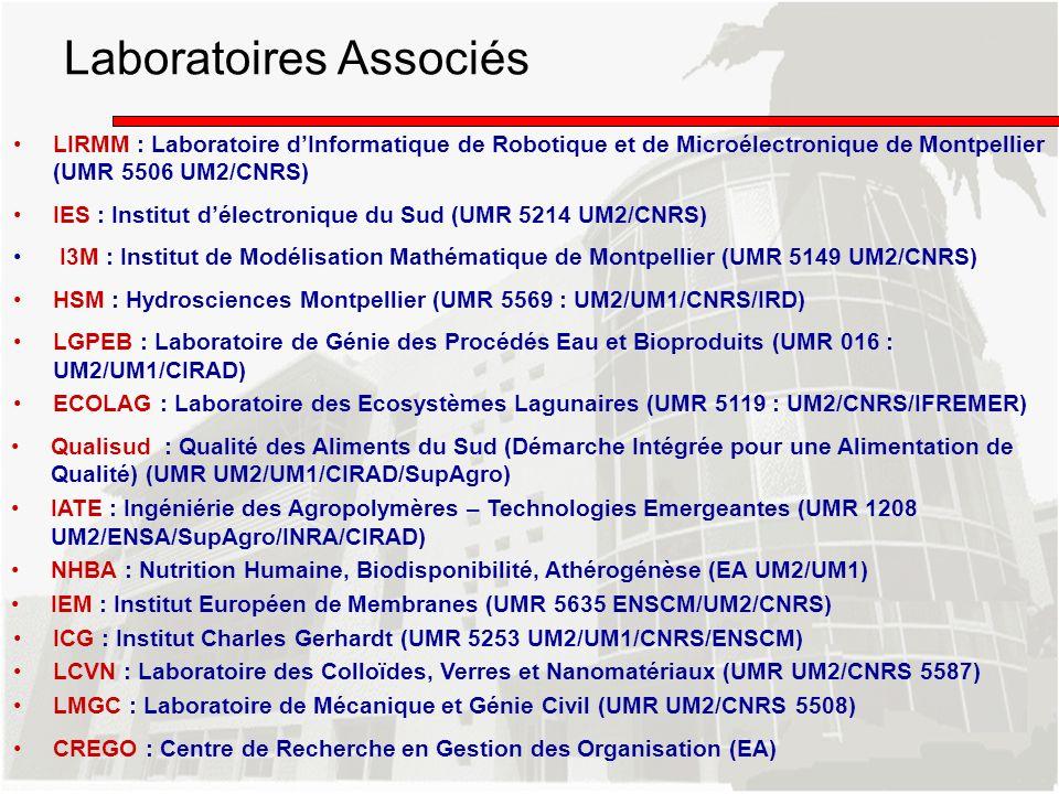 Laboratoires Associés