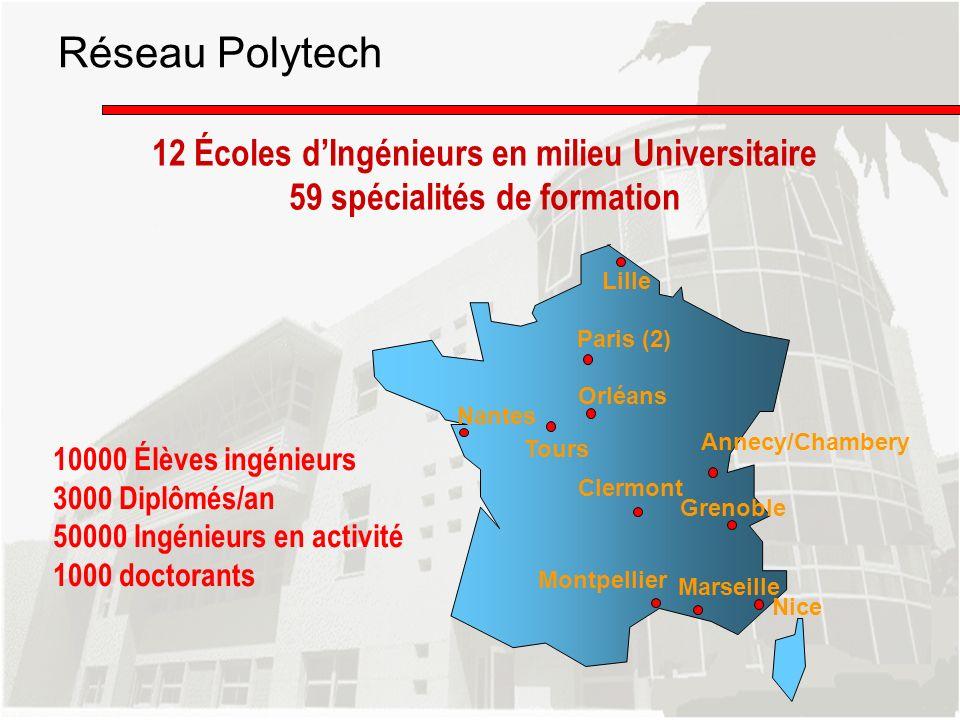 Réseau Polytech 12 Écoles d'Ingénieurs en milieu Universitaire
