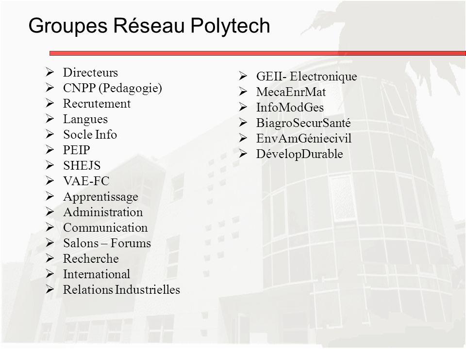 Groupes Réseau Polytech