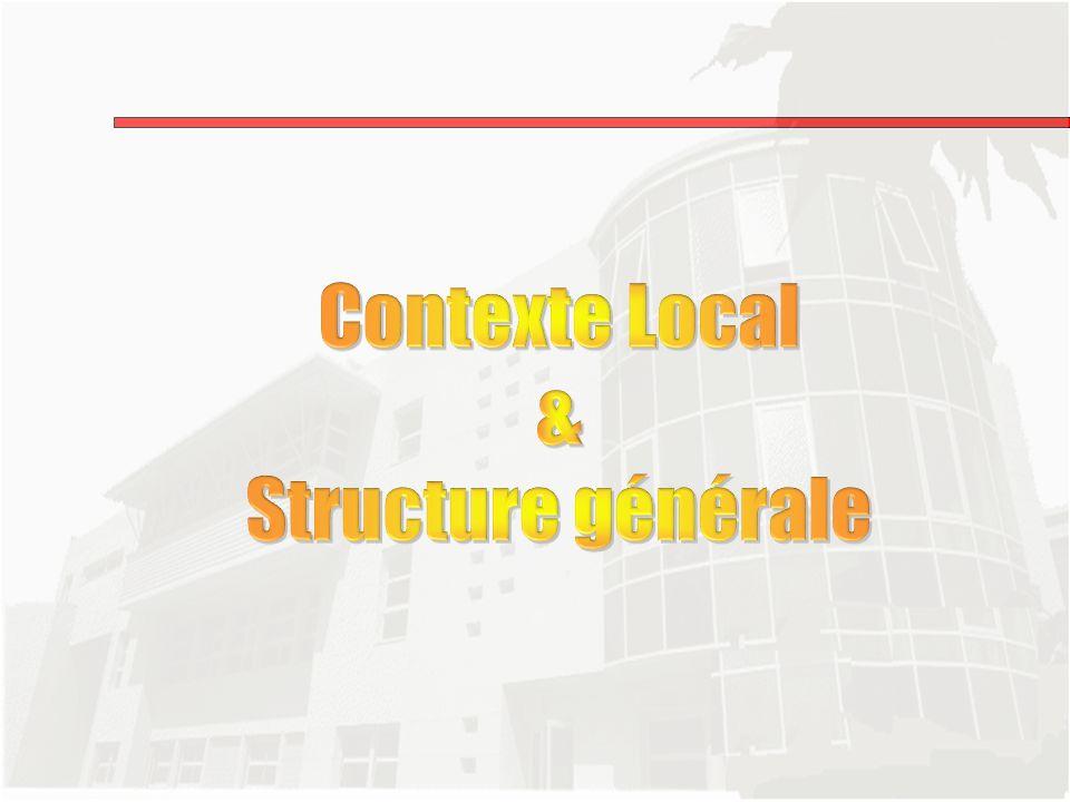 Contexte Local & Structure générale