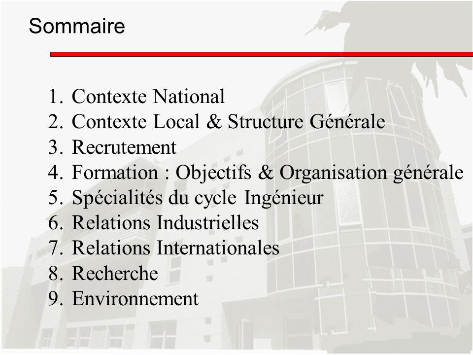 Sommaire Contexte National. Contexte Local & Structure Générale. Recrutement. Formation : Objectifs & Organisation générale.