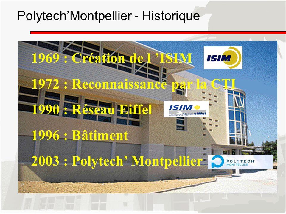 Polytech'Montpellier - Historique