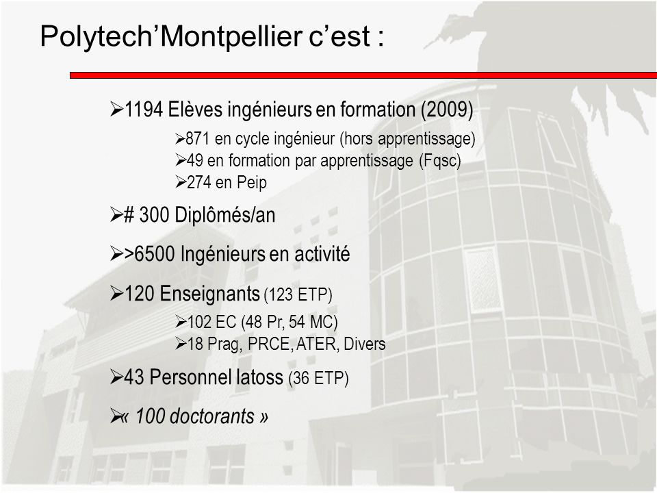 Polytech'Montpellier c'est :