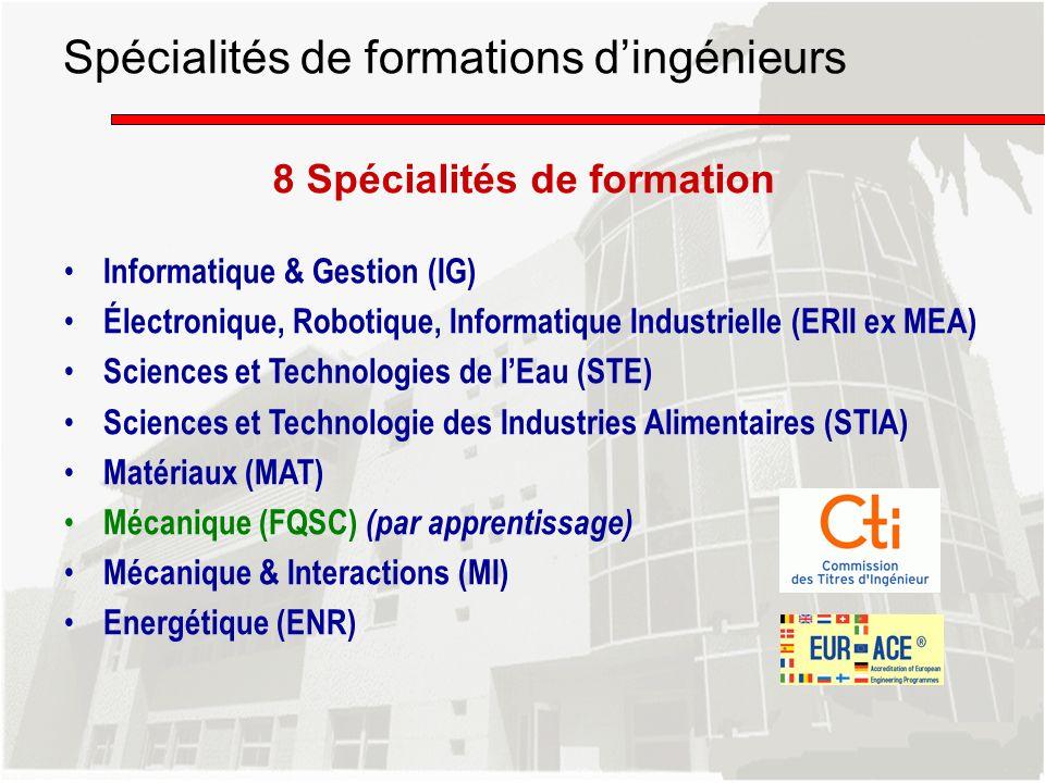 Spécialités de formations d'ingénieurs