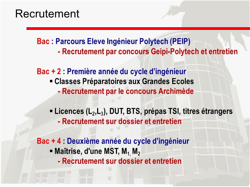 Recrutement Bac : Parcours Eleve Ingénieur Polytech (PEIP)