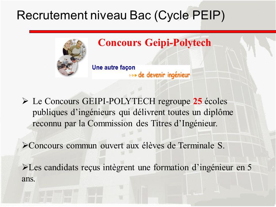 Recrutement niveau Bac (Cycle PEIP)