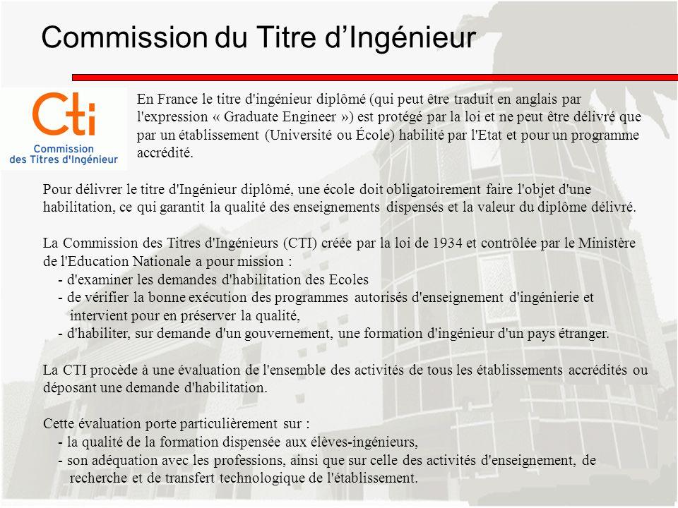 Commission du Titre d'Ingénieur