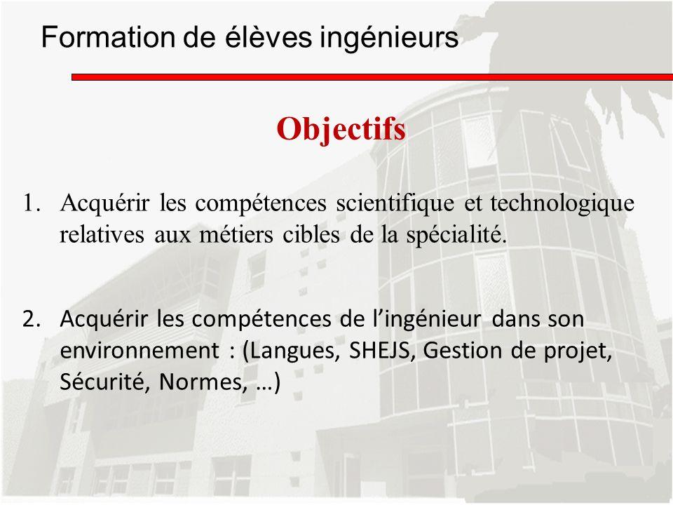 Formation de élèves ingénieurs
