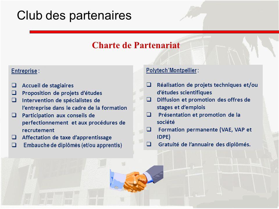 Club des partenaires Charte de Partenariat Entreprise :