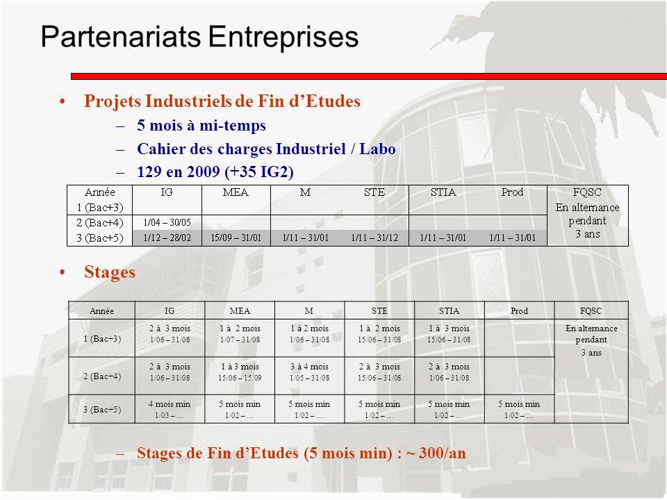 Partenariats Entreprises