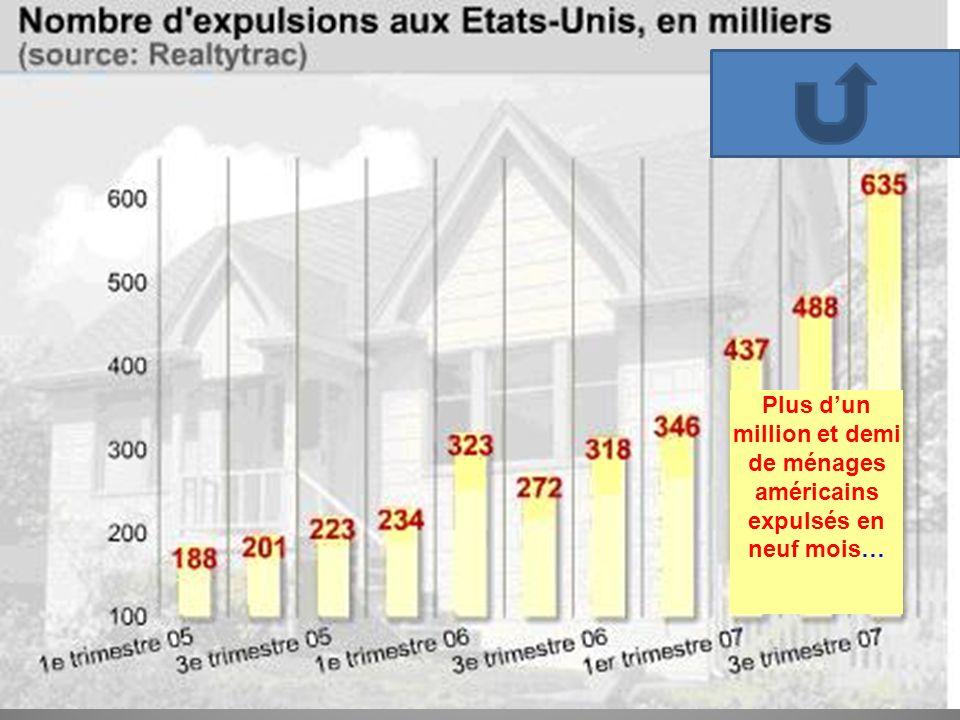 Plus d'un million et demi de ménages américains expulsés en neuf mois…