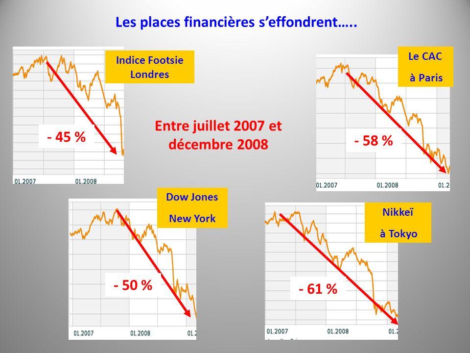 Les places financières s'effondrent…..