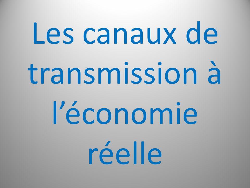 Les canaux de transmission à l'économie réelle