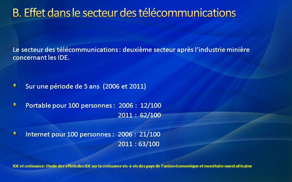 B. Effet dans le secteur des télécommunications