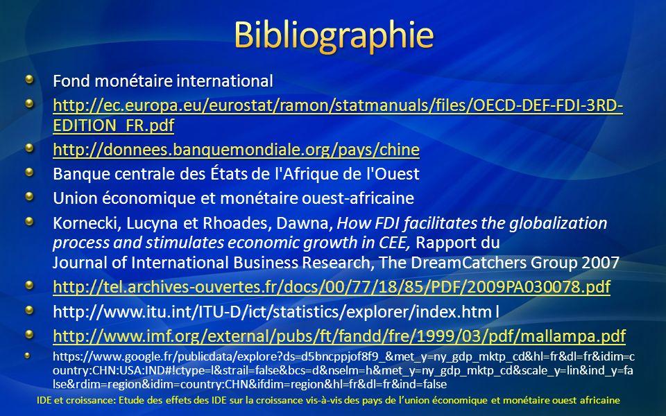 Bibliographie Fond monétaire international