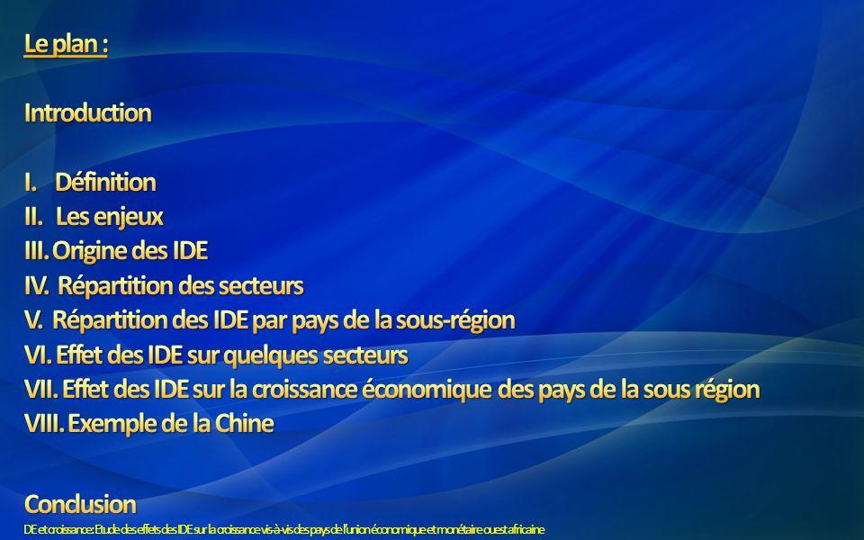 Le plan : Introduction I. Définition II. Les enjeux III