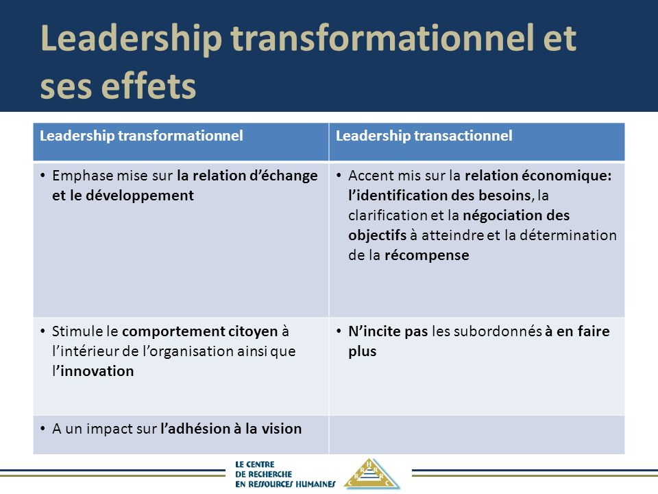 Leadership transformationnel et ses effets