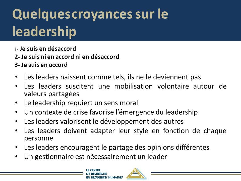 Quelques croyances sur le leadership